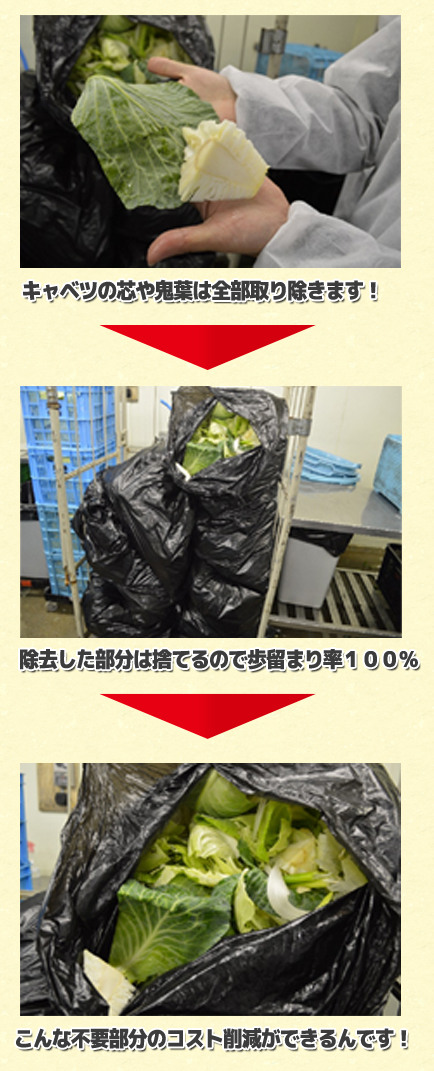 こんなにも野菜の無駄なコストが削減!