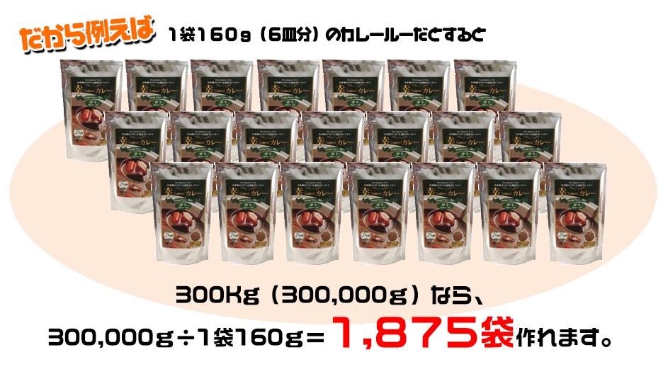 300Kg(300,000g)なら、300,000g÷1袋160g=1,875袋作れます。